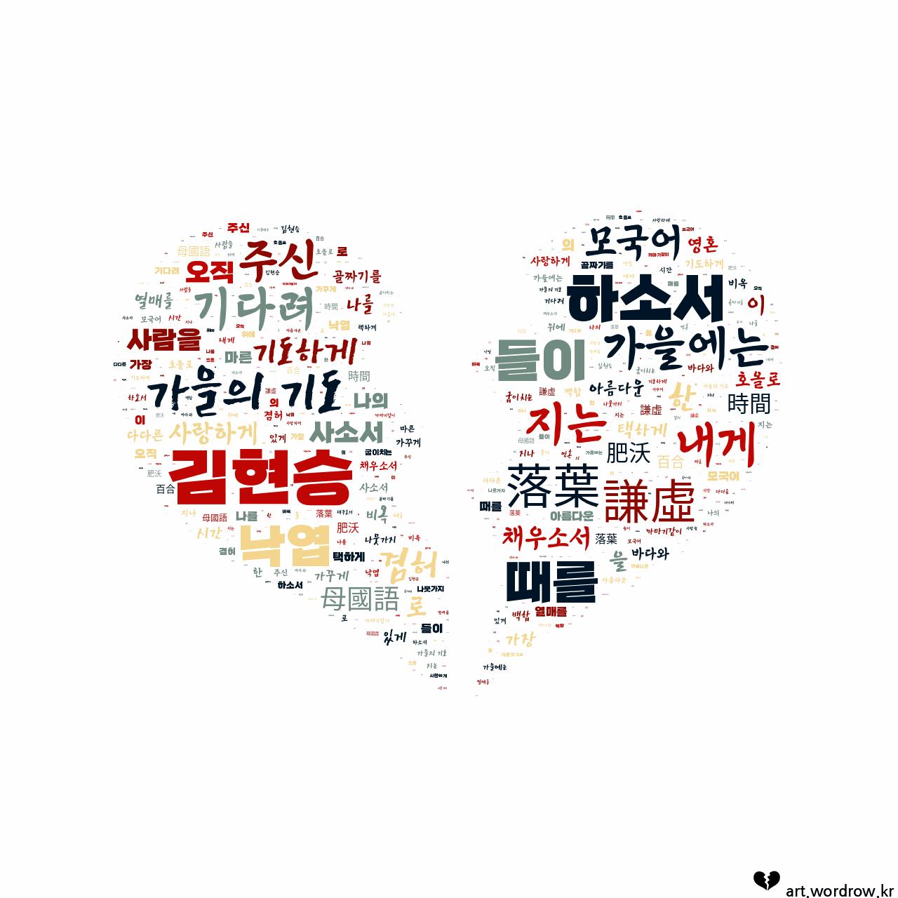 워드 클라우드: 가을의 기도 [김현승]-47